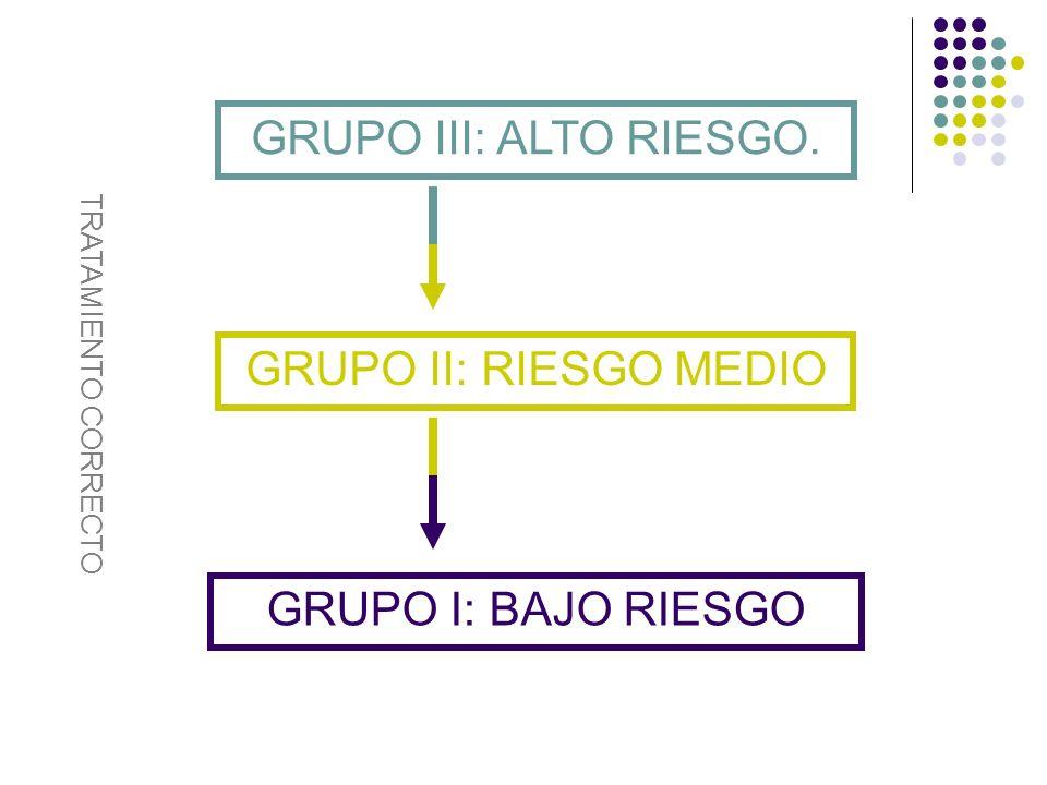 GRUPO I: BAJO RIESGO GRUPO II: RIESGO MEDIO GRUPO III: ALTO RIESGO. TRATAMIENTO CORRECTO