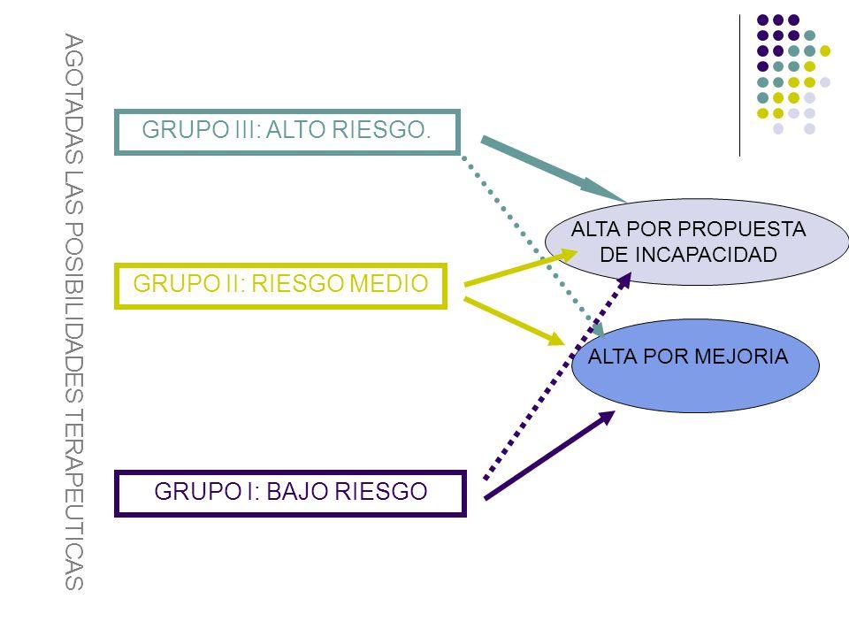 GRUPO I: BAJO RIESGO GRUPO II: RIESGO MEDIO GRUPO III: ALTO RIESGO. AGOTADAS LAS POSIBILIDADES TERAPEUTICAS ALTA POR PROPUESTA DE INCAPACIDAD ALTA POR