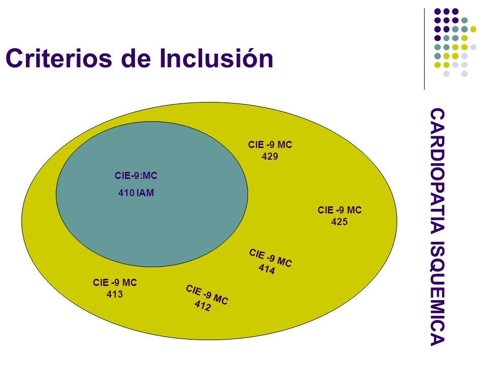 Criterios de Inclusión CIE-9:MC 410 IAM CIE -9 MC 412 CIE -9 MC 413 CIE -9 MC 414 CIE -9 MC 425 CIE -9 MC 429 CARDIOPATIA ISQUEMICA