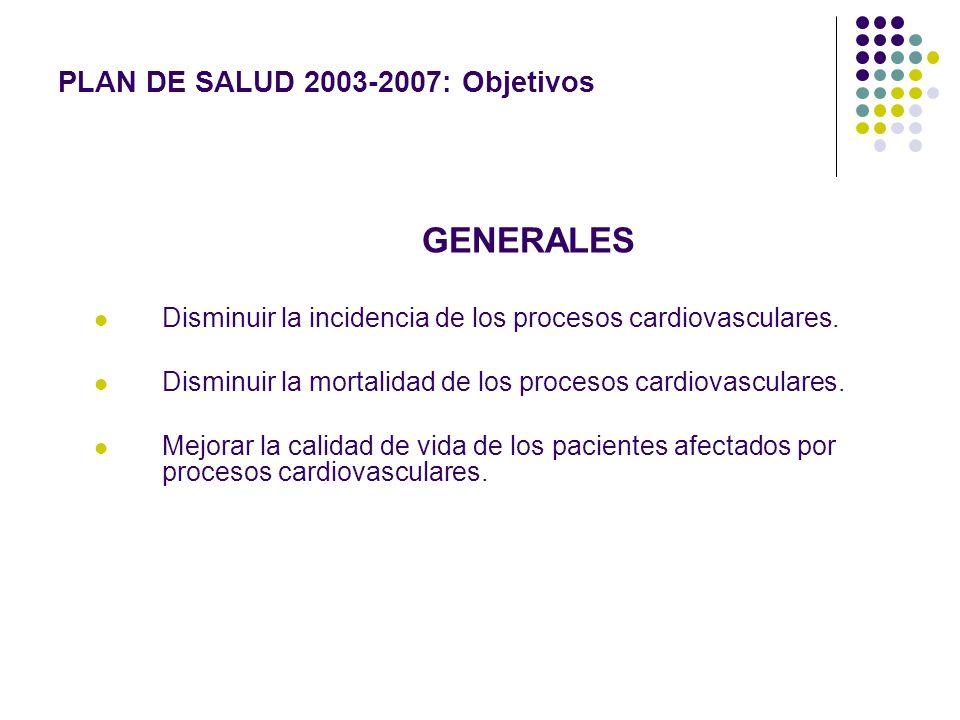 PLAN DE SALUD 2003-2007: Objetivos GENERALES Disminuir la incidencia de los procesos cardiovasculares. Disminuir la mortalidad de los procesos cardiov