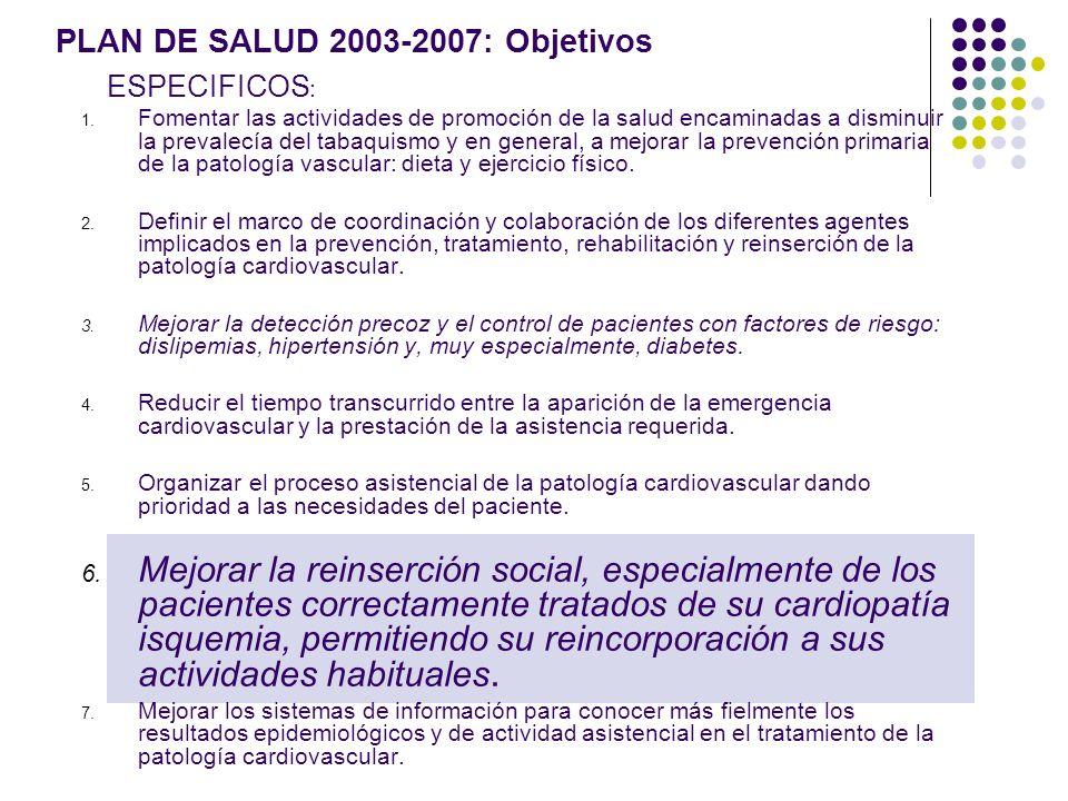ESPECIFICOS : 1. Fomentar las actividades de promoción de la salud encaminadas a disminuir la prevalecía del tabaquismo y en general, a mejorar la pre