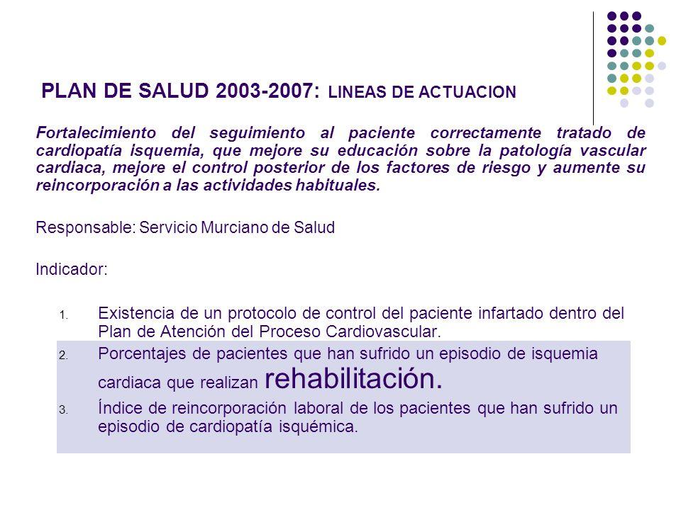 PLAN DE SALUD 2003-2007: LINEAS DE ACTUACION Fortalecimiento del seguimiento al paciente correctamente tratado de cardiopatía isquemia, que mejore su
