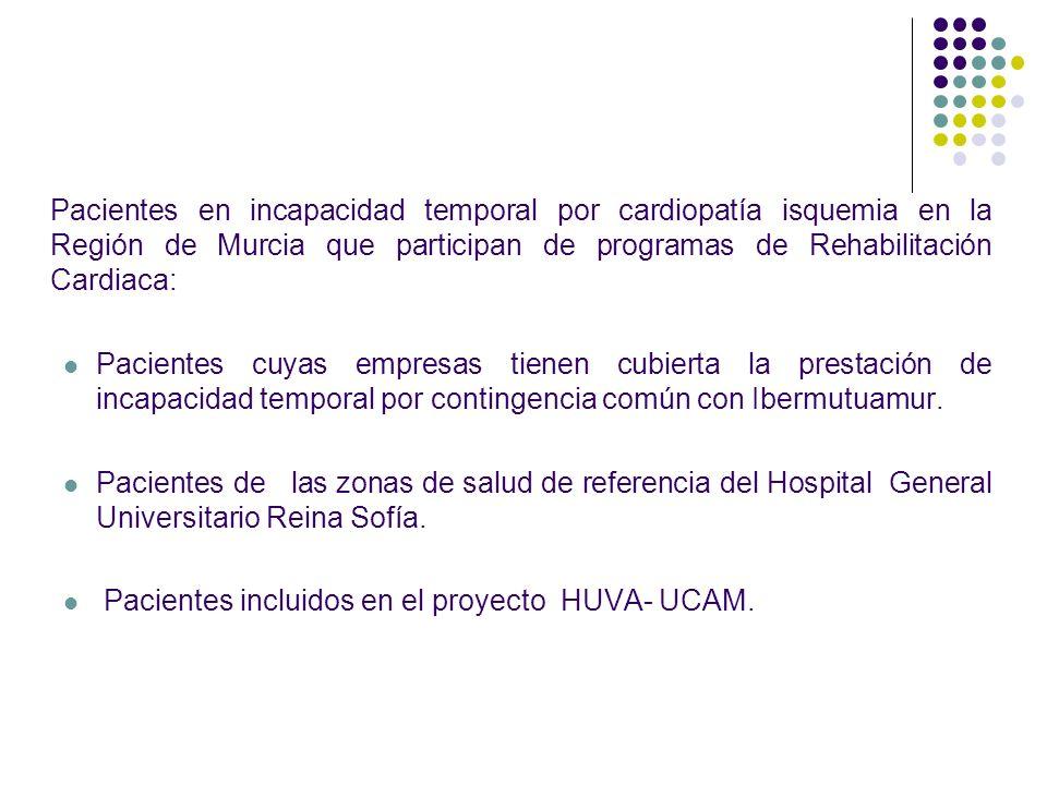 Pacientes en incapacidad temporal por cardiopatía isquemia en la Región de Murcia que participan de programas de Rehabilitación Cardiaca: Pacientes cu