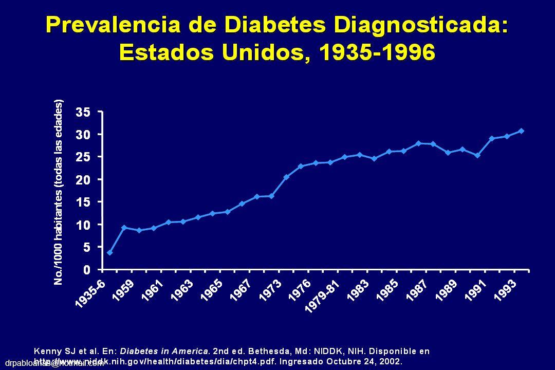 Prevalencia de Diabetes Mellitus en el Mundo Una Epidemia que Crece