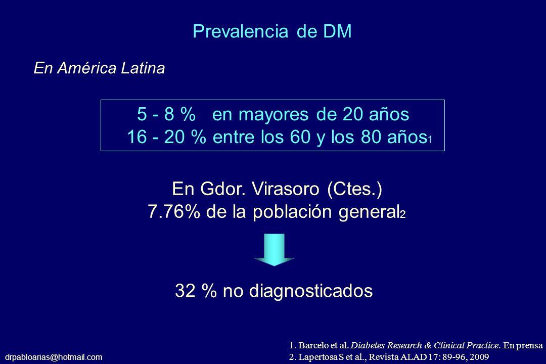 En América Latina 5 - 8 % en mayores de 20 años 16 - 20 % entre los 60 y los 80 años 1 32 % no diagnosticados En Gdor. Virasoro (Ctes.) 7.76% de la po