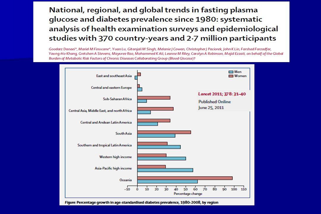 AñoMujeresHombresOR vs 1970 Intervalo confianza 19702.0%2.7%---- 19803.0%3.6%1.400.89–2.22 19903.7%5.8%2.051.33-3.14 INCIDENCIA DE DIABETES TIPO 2 TASA AJUSTADA EN 8 AÑOS ~3000 participantes de 40-55 años, libres de diabetes y que concurrieron a una entrevista en 1970, 1980 o 1990 Fox CS, Circulation 2006; 113: 2914-2918
