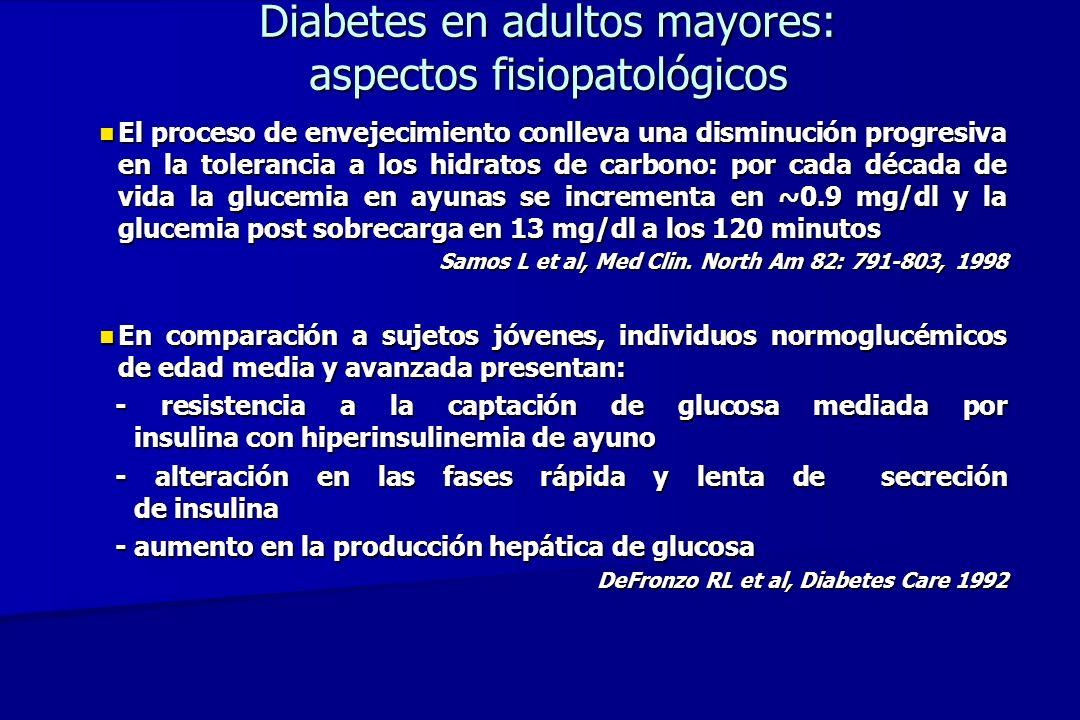 Stolk RP: Insulin resistance in the elderly. The Rotterdam Study Rotterdam (1995)