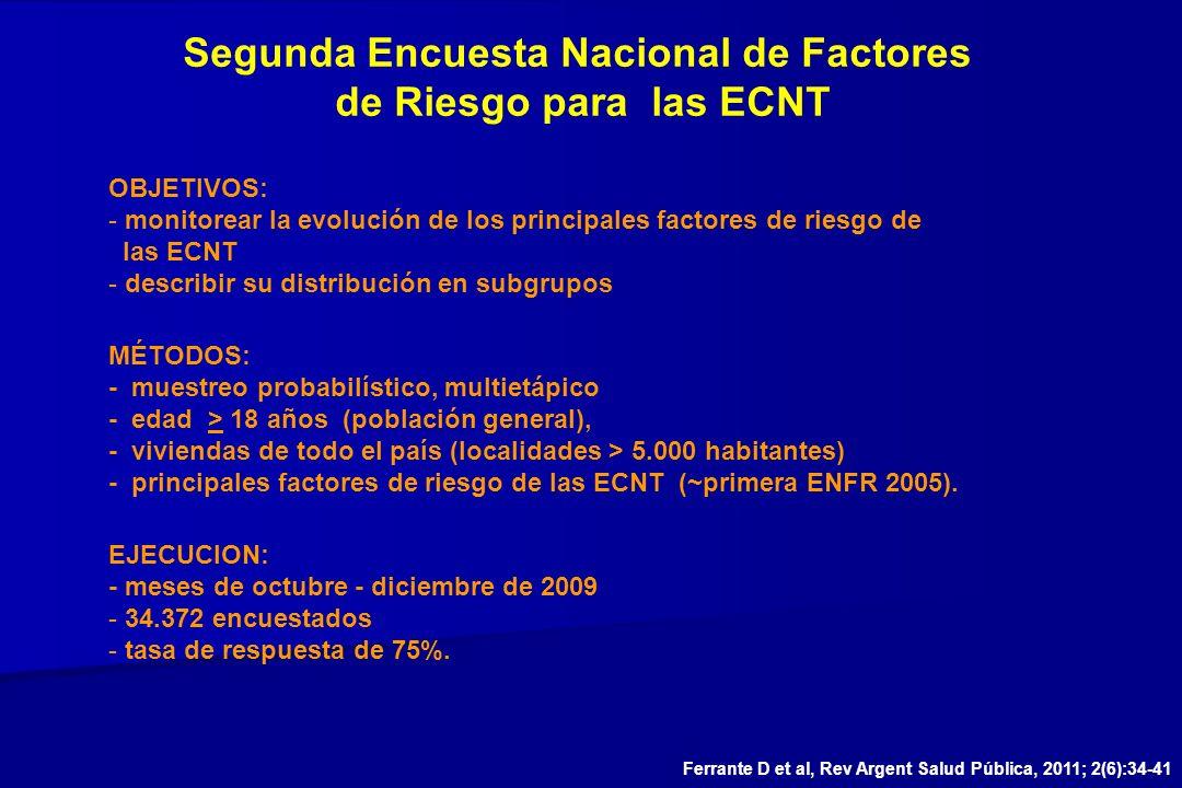 Ferrante D et al, Rev Argent Salud Pública, 2011; 2(6):34-41 Linetzky B et al, Int J Public Health (2013) 58:277–284