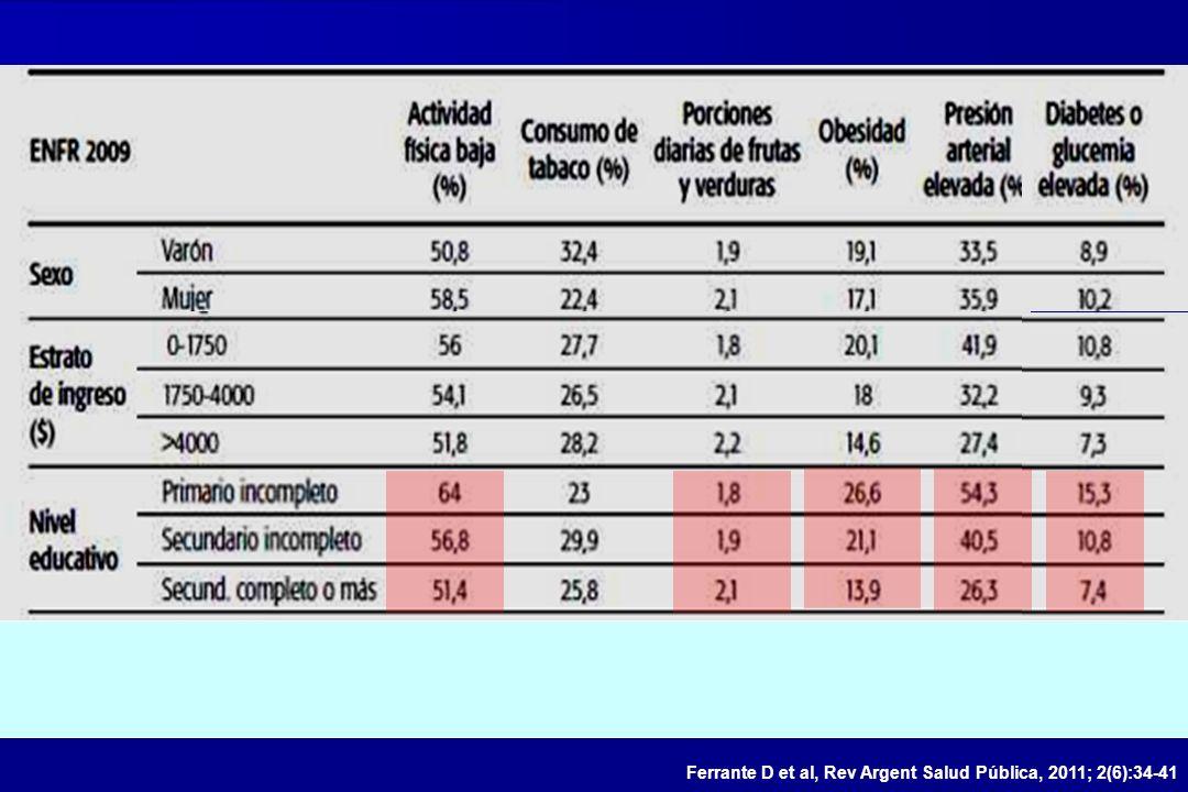 http://www.msal.gov.ar/fesp/descargas_home/seg_encuesta_nac_factores_riesgo_2011.pdf