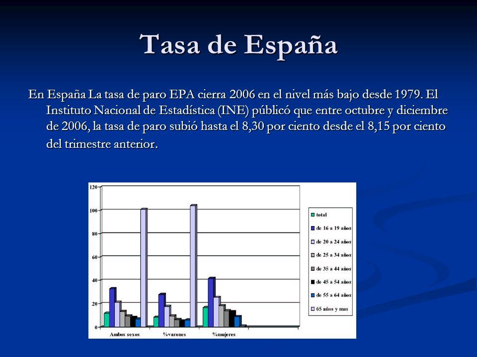 Tasa de España En España La tasa de paro EPA cierra 2006 en el nivel más bajo desde 1979.