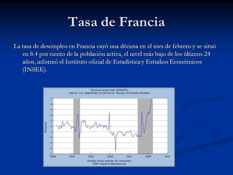 Tasa de Francia La tasa de desempleo en Francia cayó una décima en el mes de febrero y se situó en 8.4 por ciento de la población activa, el nivel más bajo de los últimos 24 años, informó el Instituto oficial de Estadística y Estudios Económicos (INSEE).