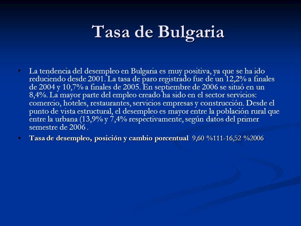 Tasa de Bulgaria.