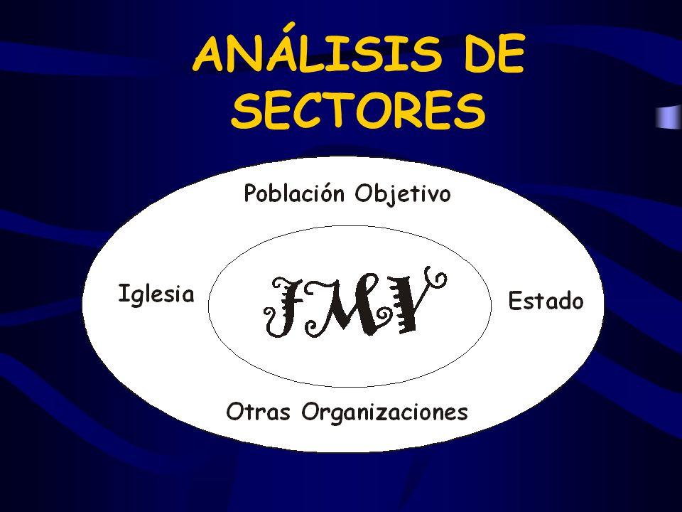 ANÁLISIS DE SECTORES