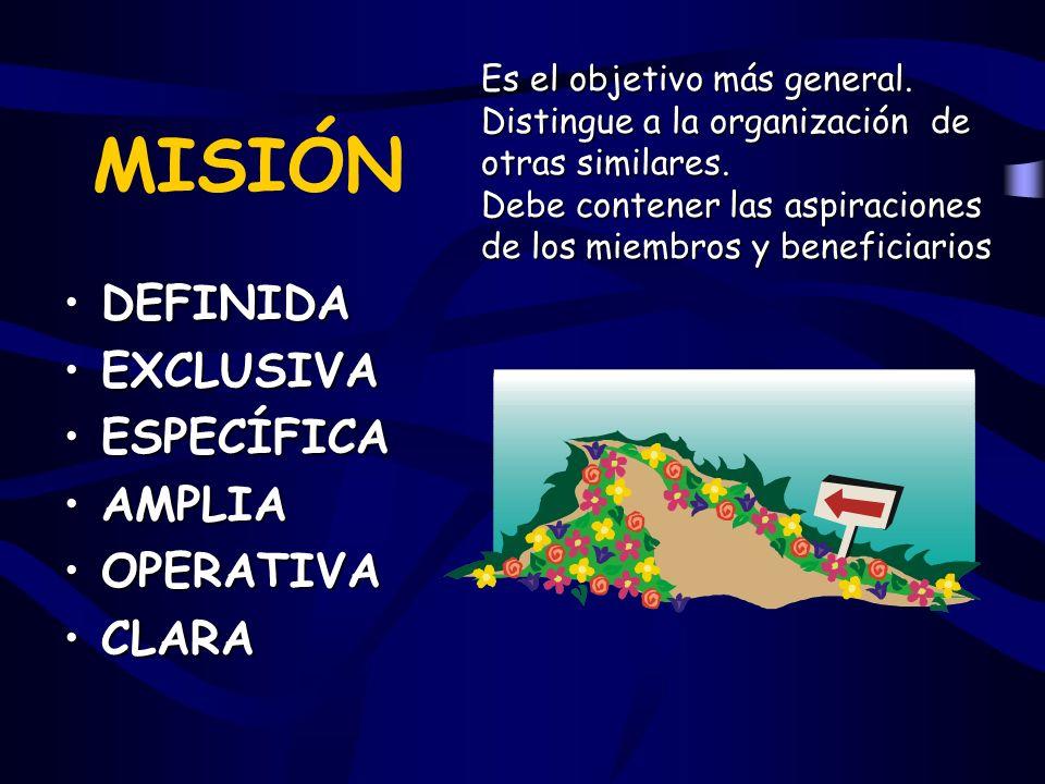 MISIÓN DEFINIDA DEFINIDA EXCLUSIVA EXCLUSIVA ESPECÍFICA ESPECÍFICA AMPLIA AMPLIA OPERATIVA OPERATIVA CLARA CLARA Es el objetivo más general. Distingue