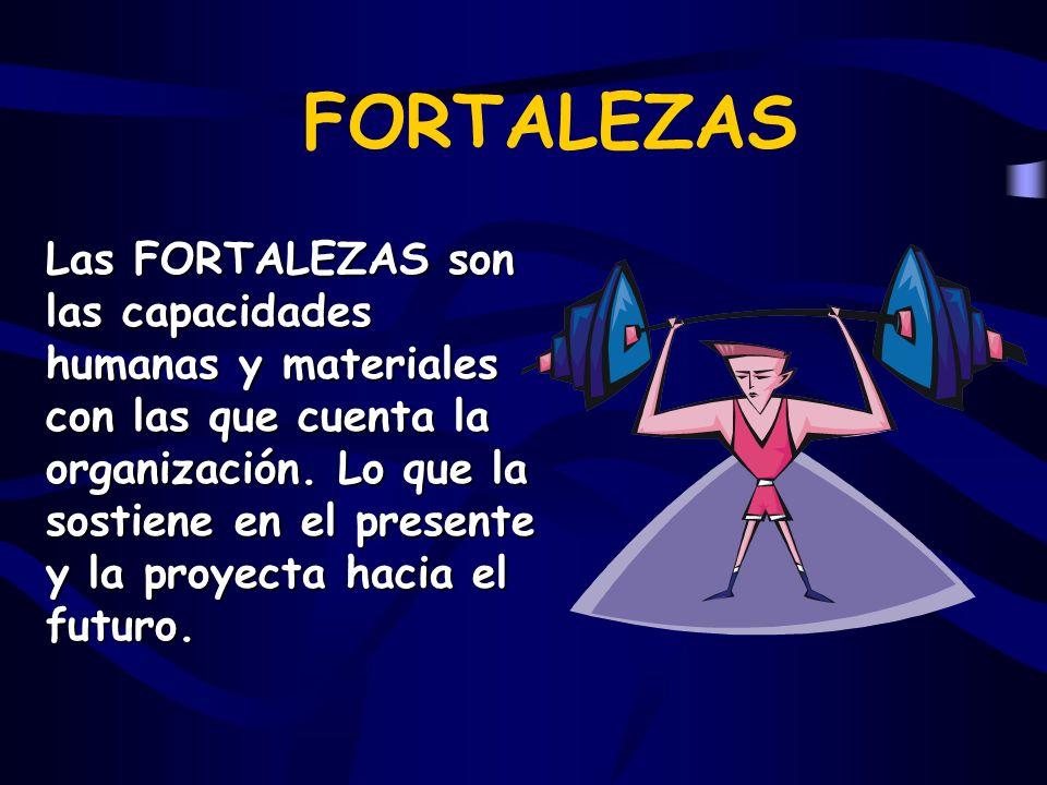 FORTALEZAS Las FORTALEZAS son las capacidades humanas y materiales con las que cuenta la organización. Lo que la sostiene en el presente y la proyecta
