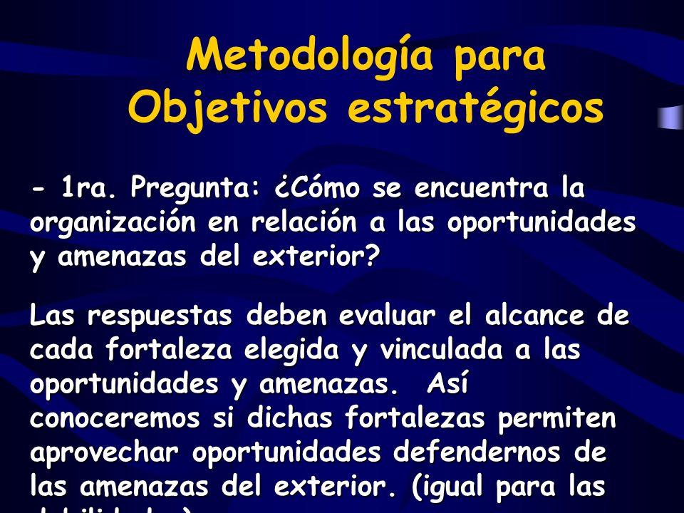 Metodología para Objetivos estratégicos - 1ra. Pregunta: ¿Cómo se encuentra la organización en relación a las oportunidades y amenazas del exterior? L
