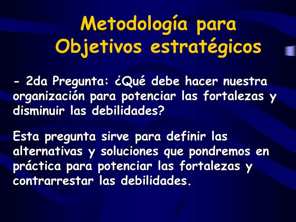 Metodología para Objetivos estratégicos - 2da Pregunta: ¿Qué debe hacer nuestra organización para potenciar las fortalezas y disminuir las debilidades.