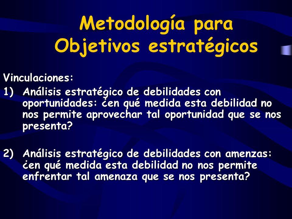 Metodología para Objetivos estratégicos Vinculaciones: 1)Análisis estratégico de debilidades con oportunidades: ¿en qué medida esta debilidad no nos permite aprovechar tal oportunidad que se nos presenta.
