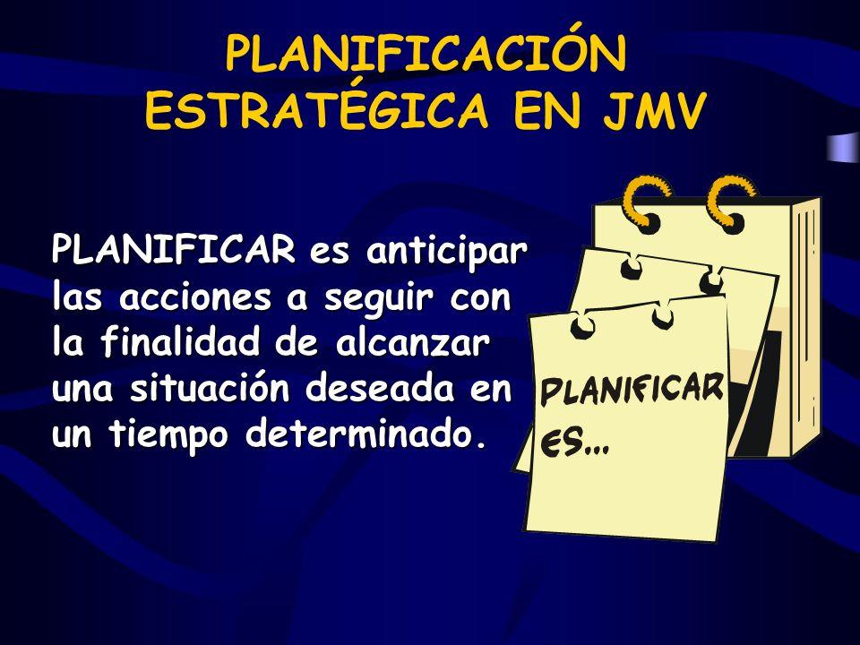 PLANIFICAR es anticipar las acciones a seguir con la finalidad de alcanzar una situación deseada en un tiempo determinado. PLANIFICACIÓN ESTRATÉGICA E