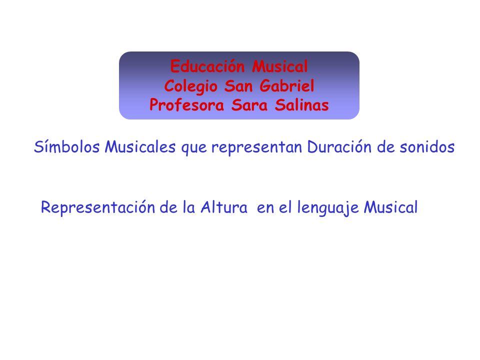 Educación Musical Colegio San Gabriel Profesora Sara Salinas Símbolos Musicales que representan Duración de sonidos Representación de la Altura en el