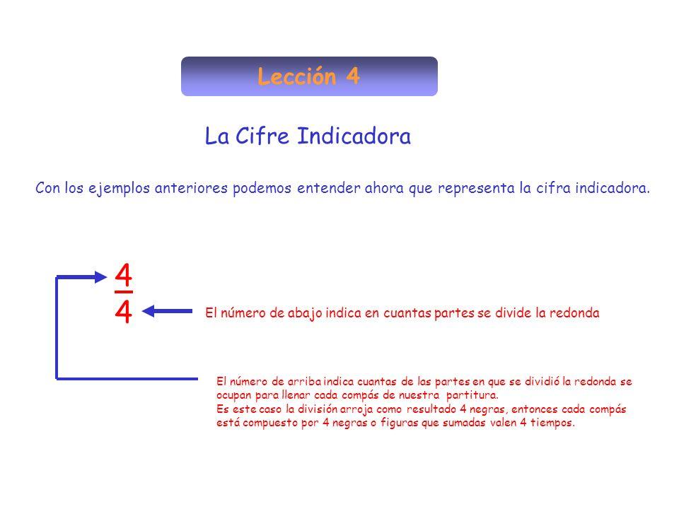 Lección 4 La Cifre Indicadora Con los ejemplos anteriores podemos entender ahora que representa la cifra indicadora. 4444 El número de abajo indica en