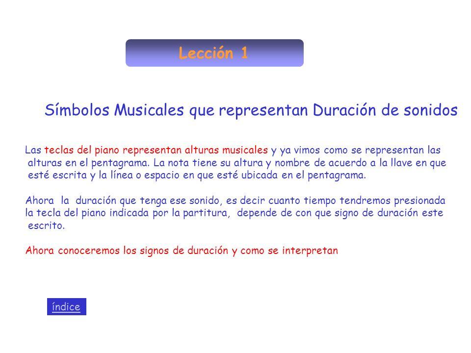 Lección 1 Símbolos Musicales que representan Duración de sonidos Las teclas del piano representan alturas musicales y ya vimos como se representan las