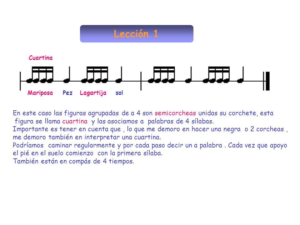 Lección 1 En este caso las figuras agrupadas de a 4 son semicorcheas unidas su corchete, esta figura se llama cuartina y las asociamos a palabras de 4