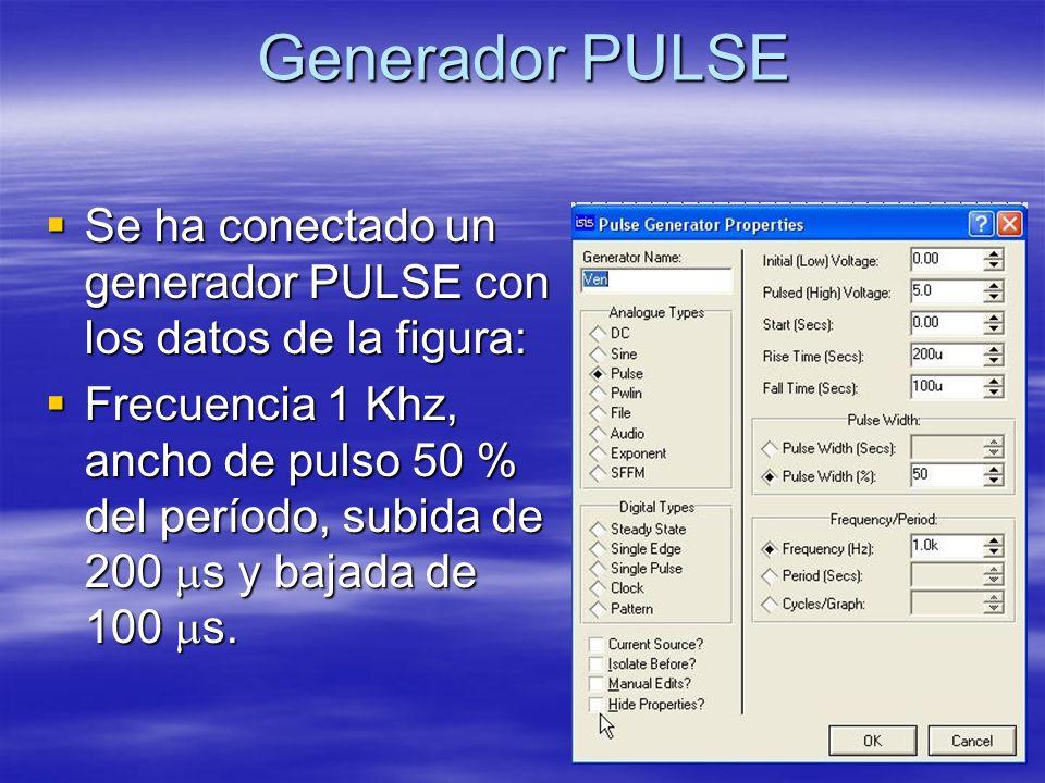 Generador PULSE Se ha conectado un generador PULSE con los datos de la figura: Se ha conectado un generador PULSE con los datos de la figura: Frecuencia 1 Khz, ancho de pulso 50 % del período, subida de 200 s y bajada de 100 s.