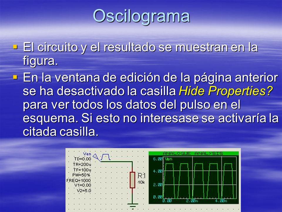 Oscilograma El circuito y el resultado se muestran en la figura.