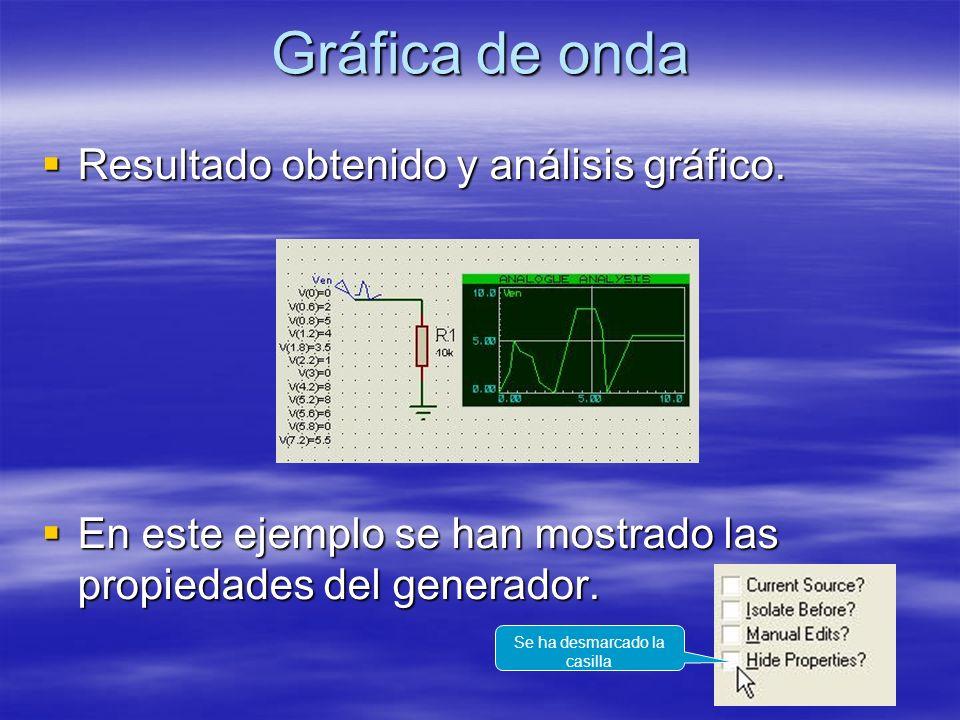 Gráfica de onda Resultado obtenido y análisis gráfico.