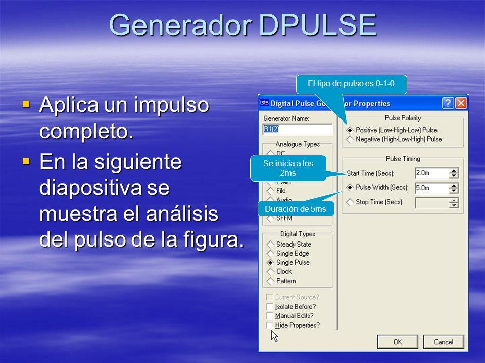 Generador DPULSE Aplica un impulso completo.Aplica un impulso completo.
