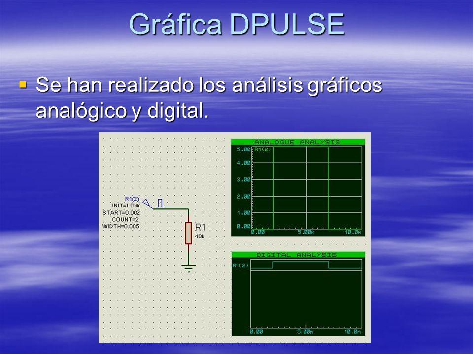Gráfica DPULSE Se han realizado los análisis gráficos analógico y digital.