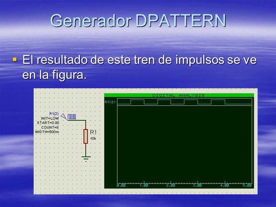 Generador DPATTERN El resultado de este tren de impulsos se ve en la figura.