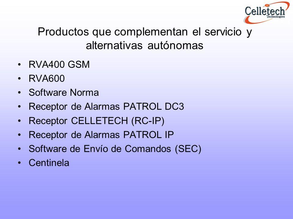 Software de Envío de Comandos (SEC) Descripción General El Software de Envío de Comandos (SEC) completa la solución que da el receptor de alarmas PATROL IP.
