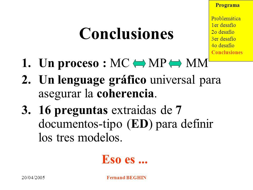 20/04/2005Fernand BEGHIN Conclusiones 1.Un proceso : MC MP MM 2.Un lenguage gráfico universal para asegurar la coherencia. 3.16 preguntas extraidas de