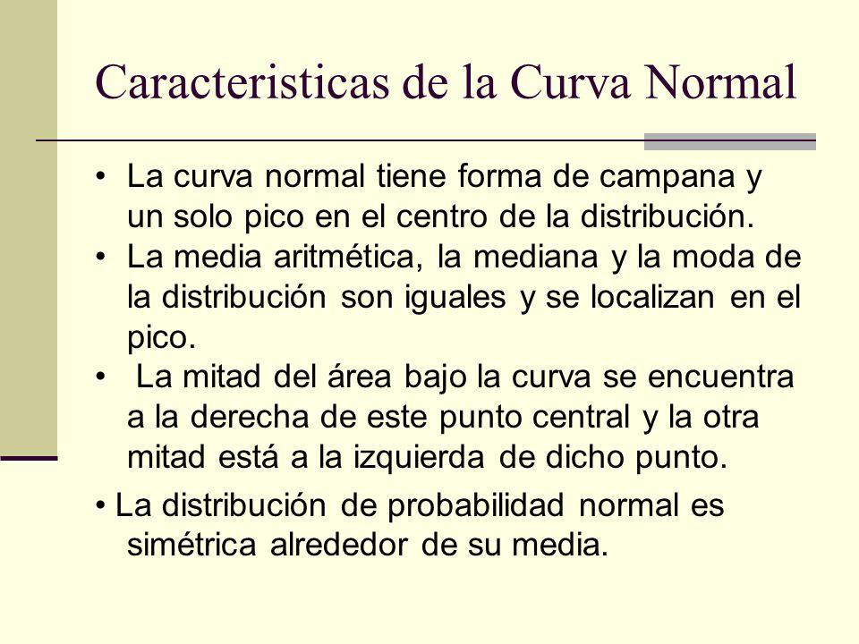 Caracteristicas de la Curva Normal La curva normal tiene forma de campana y un solo pico en el centro de la distribución. La media aritmética, la medi