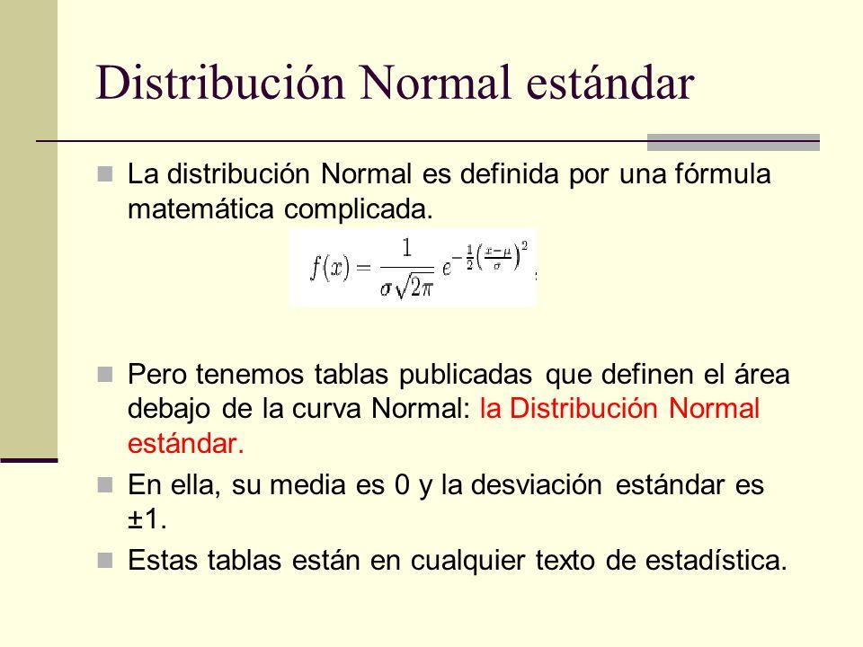 Distribución Normal estándar La distribución Normal es definida por una fórmula matemática complicada. Pero tenemos tablas publicadas que definen el á