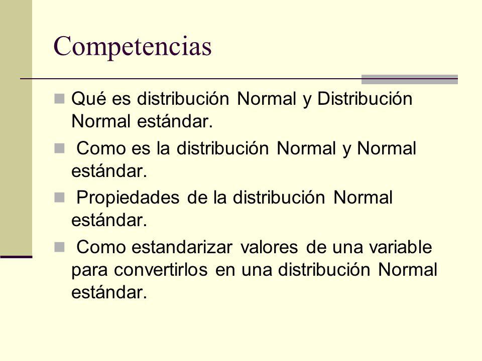 Competencias Qué es distribución Normal y Distribución Normal estándar. Como es la distribución Normal y Normal estándar. Propiedades de la distribuci