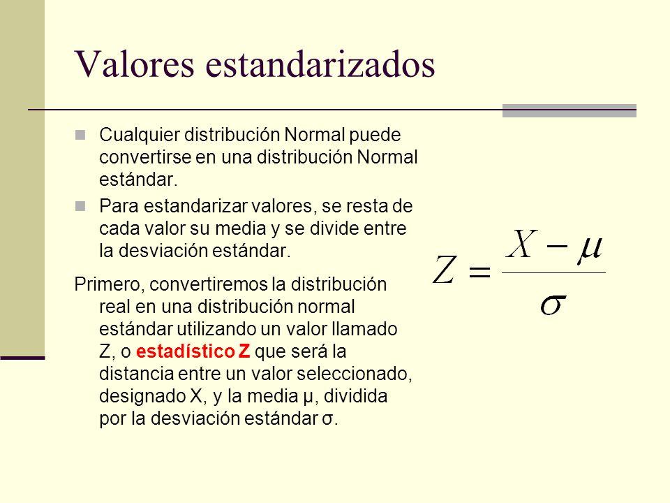 Valores estandarizados Cualquier distribución Normal puede convertirse en una distribución Normal estándar. Para estandarizar valores, se resta de cad