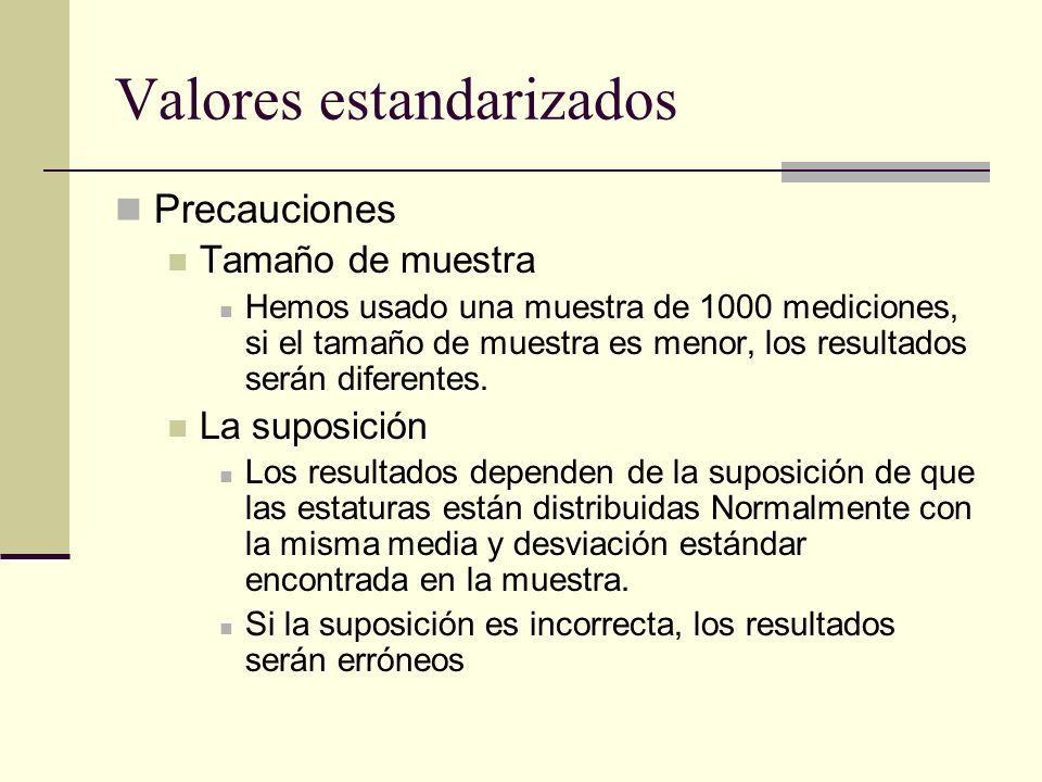 Valores estandarizados Precauciones Tamaño de muestra Hemos usado una muestra de 1000 mediciones, si el tamaño de muestra es menor, los resultados ser