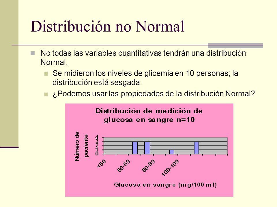 Distribución no Normal No todas las variables cuantitativas tendrán una distribución Normal. Se midieron los niveles de glicemia en 10 personas; la di