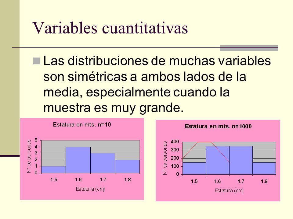 Variables cuantitativas Las distribuciones de muchas variables son simétricas a ambos lados de la media, especialmente cuando la muestra es muy grande