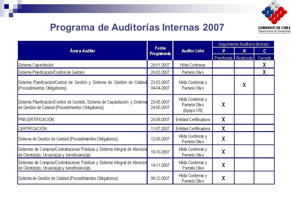 CAMBIOS QUE PODRÍAN AFECTAR AL SGC Segundo llamado a licitación para la prestación del servicio de Certificación y Mantención bajo Norma ISO 9001:2000 de los Sistemas de Planificación/Control de Gestión y Capacitación del PMG, de la Subsecretaría de Transportes