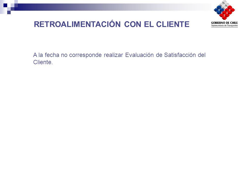 RETROALIMENTACIÓN CON EL CLIENTE A la fecha no corresponde realizar Evaluación de Satisfacción del Cliente.