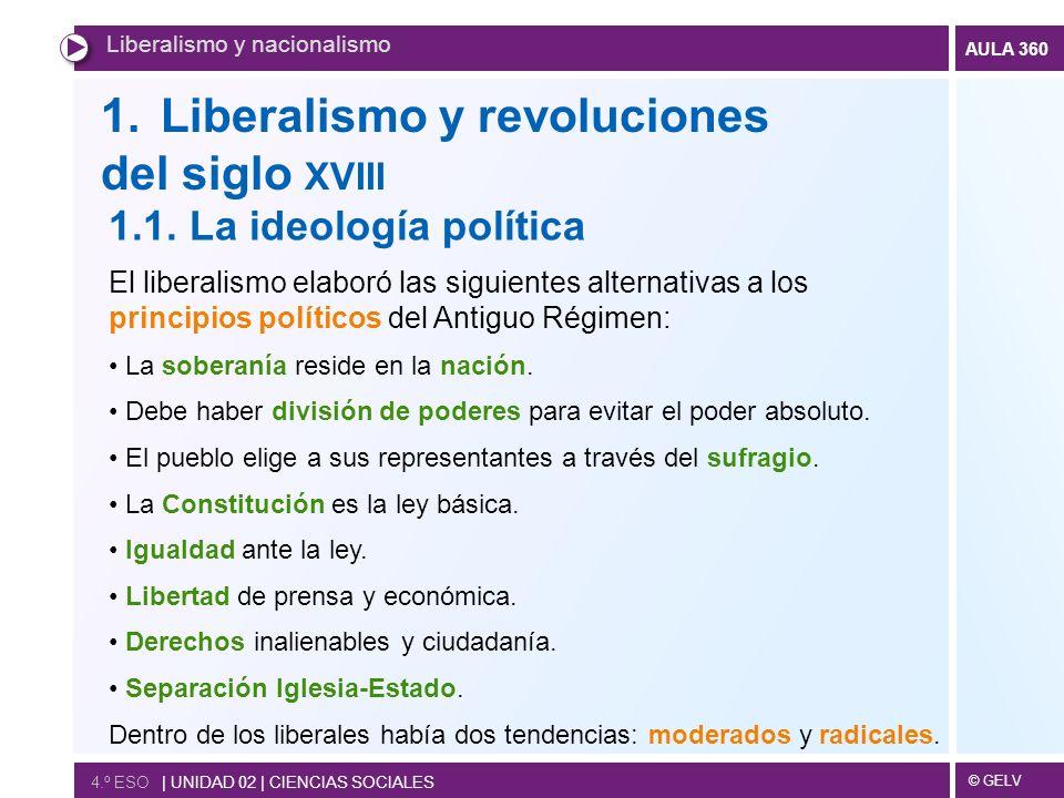 © GELV AULA 360 1.Liberalismo y revoluciones del siglo XVIII Liberalismo y nacionalismo 4.º ESO | UNIDAD 02 | CIENCIAS SOCIALES 1.1. La ideología polí