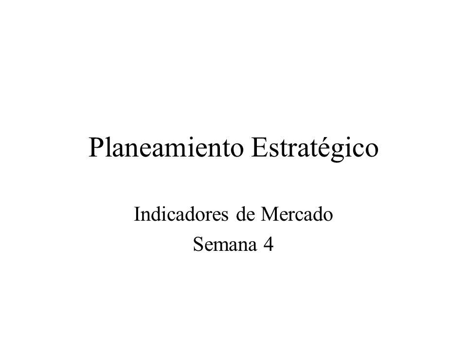Planeamiento Estratégico Indicadores de Mercado Semana 4