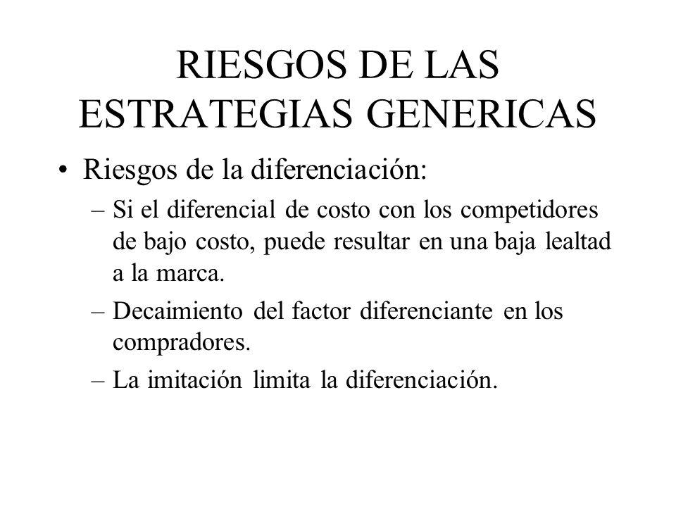 RIESGOS DE LAS ESTRATEGIAS GENERICAS Riesgos de la diferenciación: –Si el diferencial de costo con los competidores de bajo costo, puede resultar en u