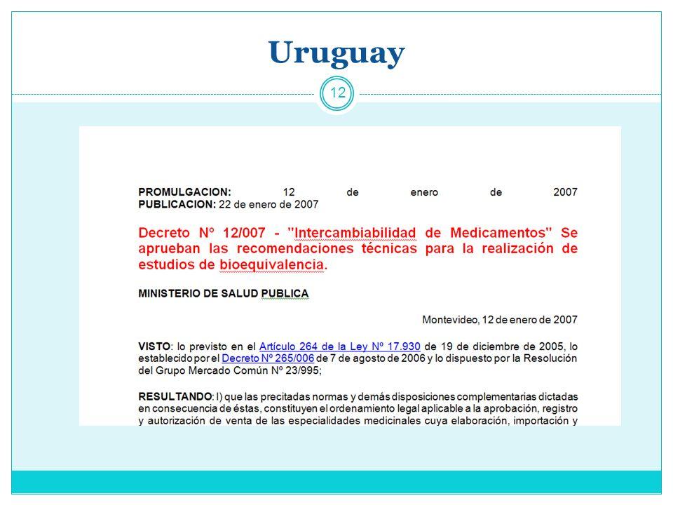 Uruguay 12