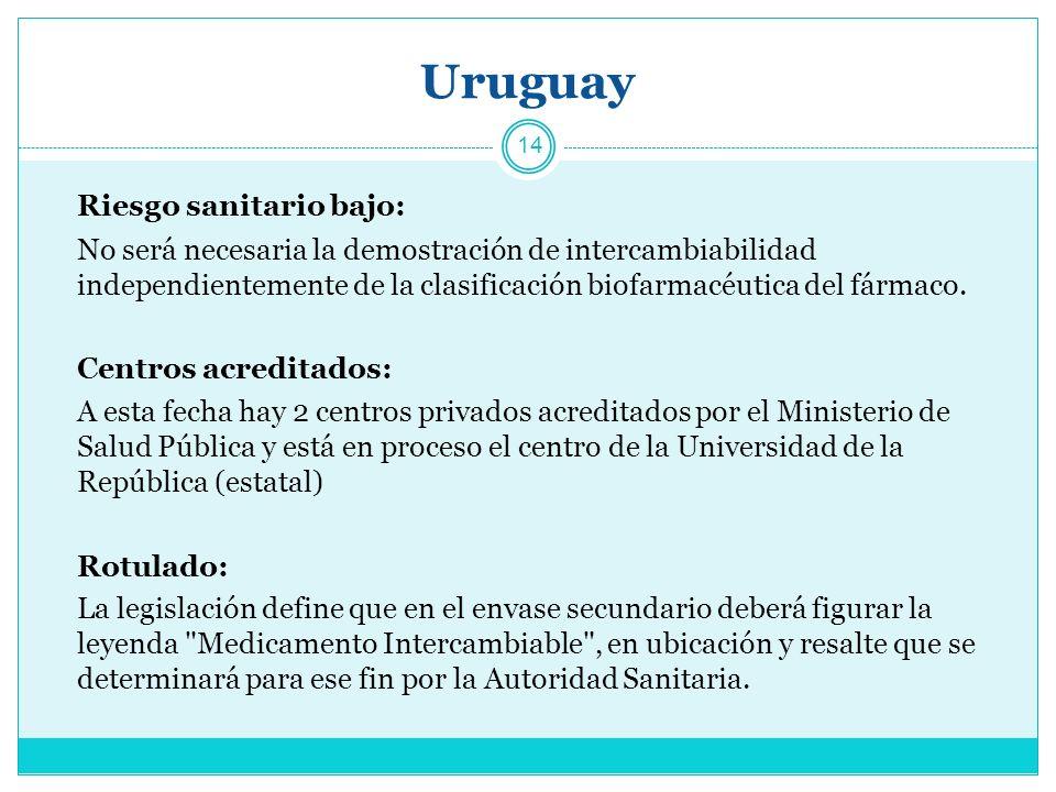 Uruguay Riesgo sanitario bajo: No será necesaria la demostración de intercambiabilidad independientemente de la clasificación biofarmacéutica del fármaco.