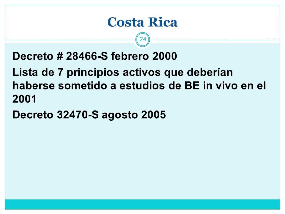 Costa Rica Decreto # 28466-S febrero 2000 Lista de 7 principios activos que deberían haberse sometido a estudios de BE in vivo en el 2001 Decreto 32470-S agosto 2005 24